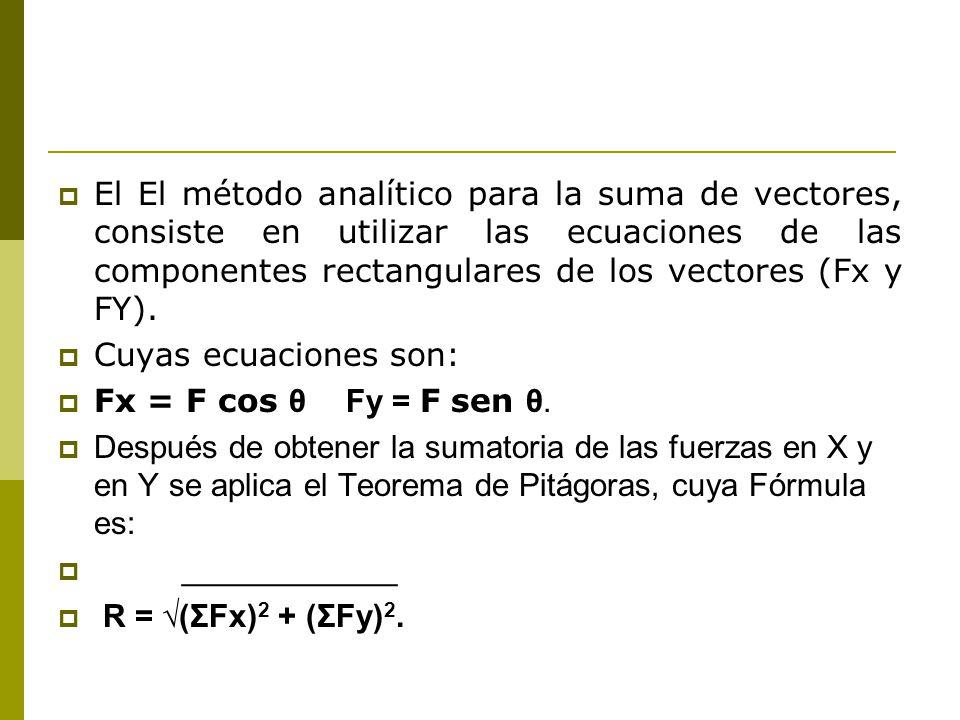 El El método analítico para la suma de vectores, consiste en utilizar las ecuaciones de las componentes rectangulares de los vectores (Fx y FY).