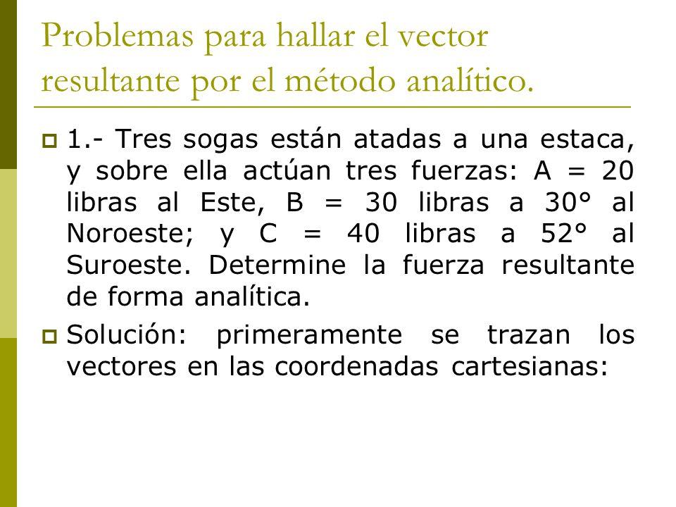 Problemas para hallar el vector resultante por el método analítico.