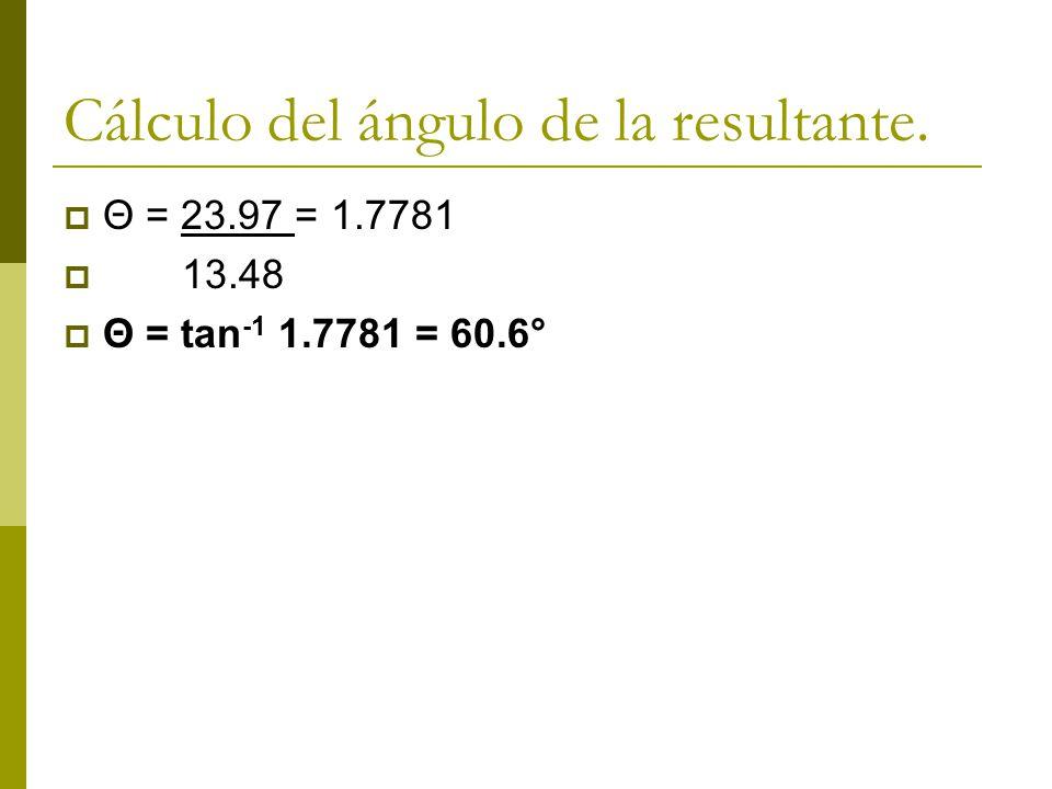 Cálculo del ángulo de la resultante.