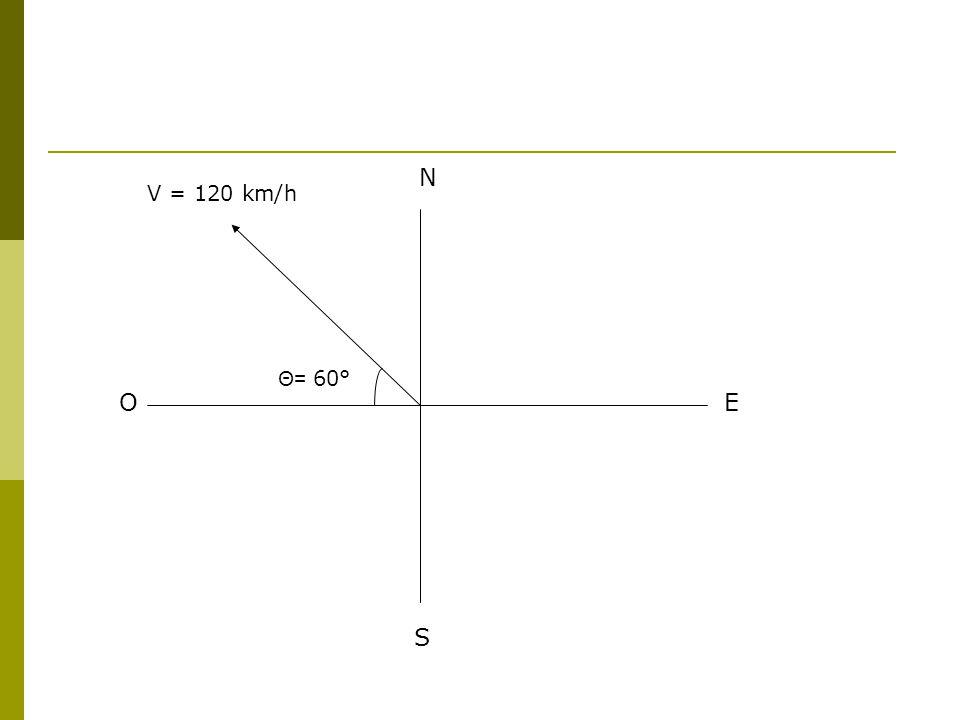 N V = 120 km/h Θ= 60° O E S
