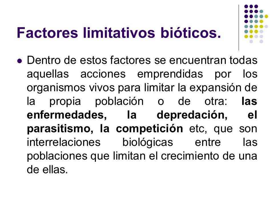 Factores limitativos bióticos.