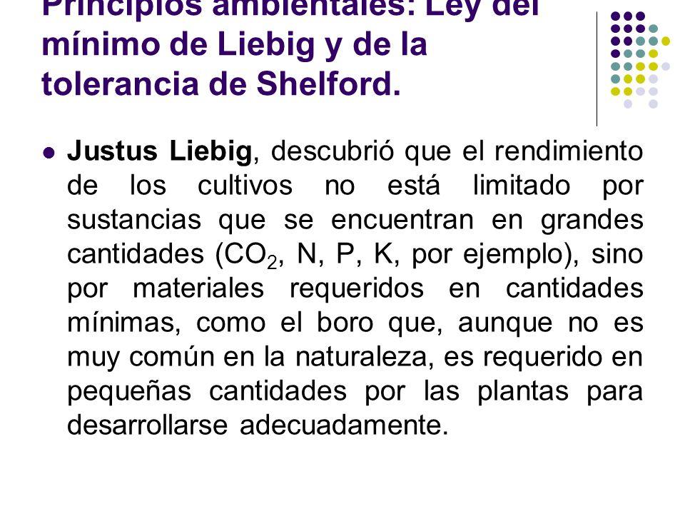 Principios ambientales: Ley del mínimo de Liebig y de la tolerancia de Shelford.