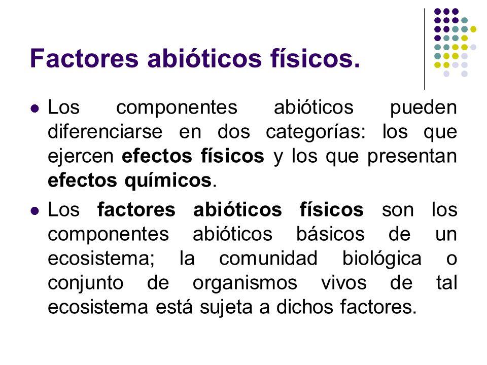 Factores abióticos físicos.