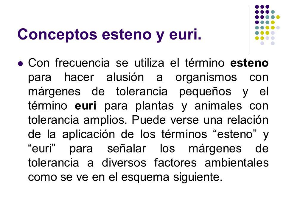 Conceptos esteno y euri.