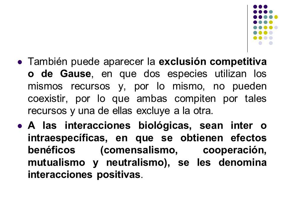 También puede aparecer la exclusión competitiva o de Gause, en que dos especies utilizan los mismos recursos y, por lo mismo, no pueden coexistir, por lo que ambas compiten por tales recursos y una de ellas excluye a la otra.