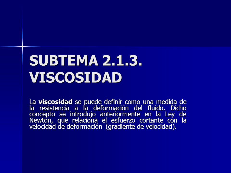 SUBTEMA 2.1.3. VISCOSIDAD