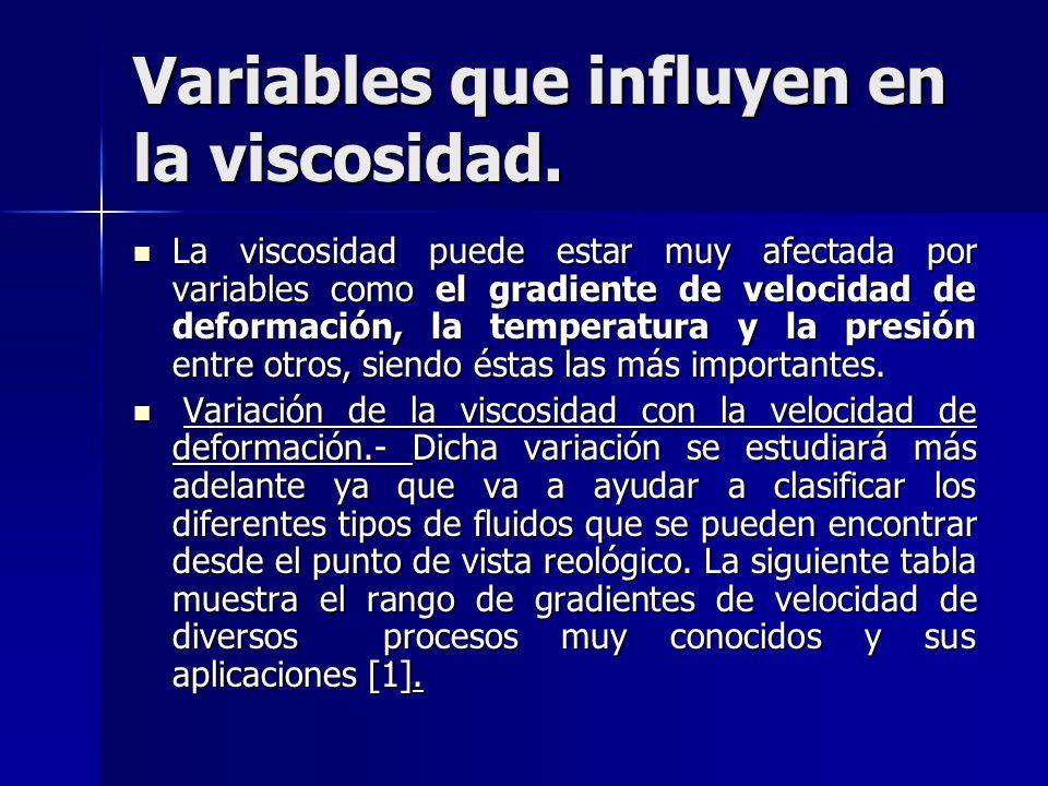 Variables que influyen en la viscosidad.