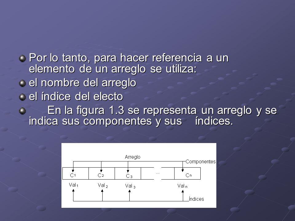 Por lo tanto, para hacer referencia a un elemento de un arreglo se utiliza:
