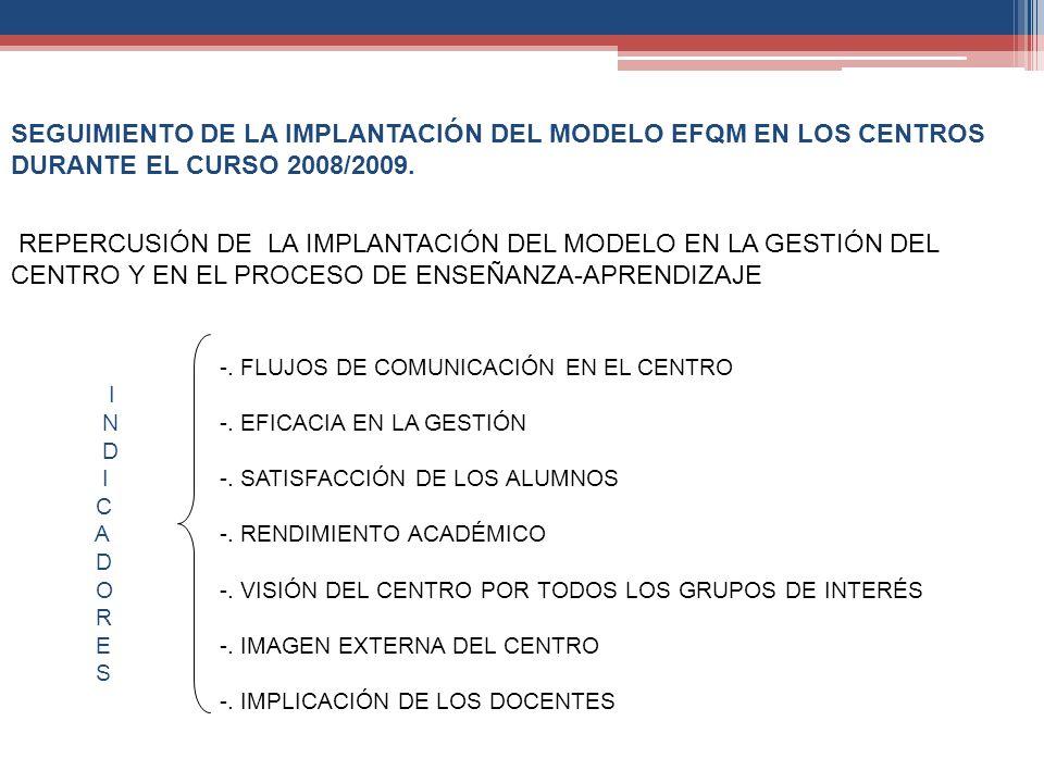 SEGUIMIENTO DE LA IMPLANTACIÓN DEL MODELO EFQM EN LOS CENTROS DURANTE EL CURSO 2008/2009.