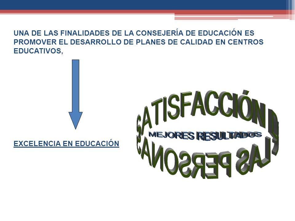 UNA DE LAS FINALIDADES DE LA CONSEJERÍA DE EDUCACIÓN ES PROMOVER EL DESARROLLO DE PLANES DE CALIDAD EN CENTROS EDUCATIVOS,