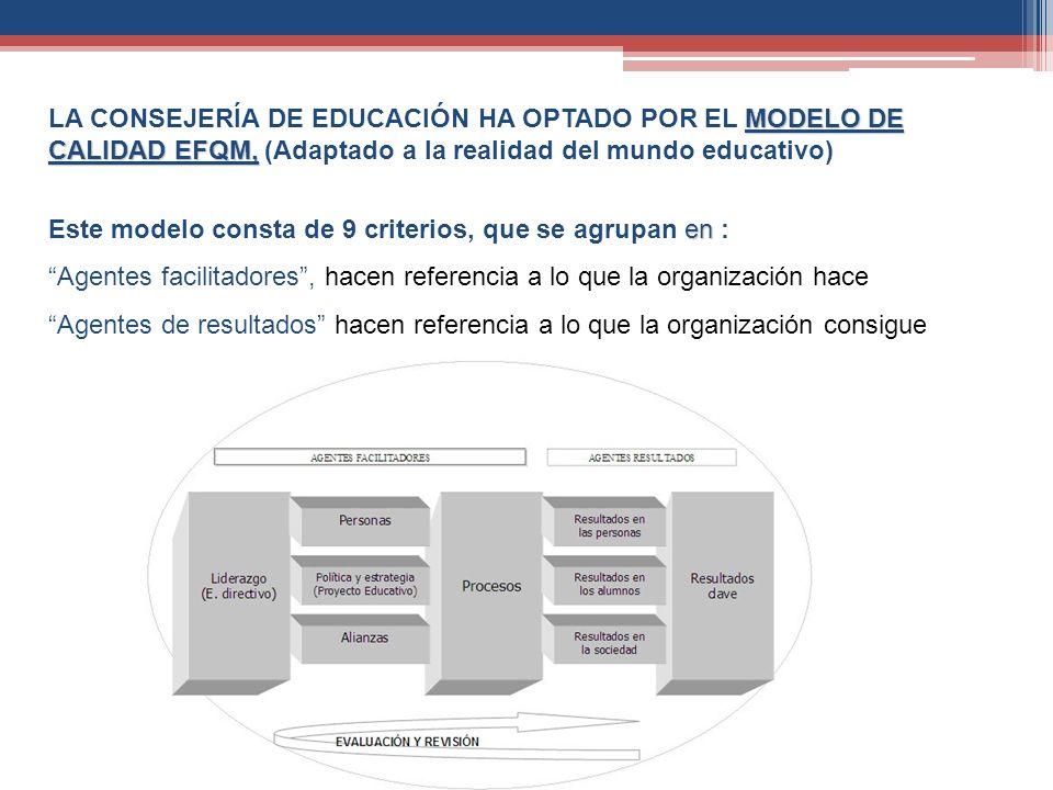 LA CONSEJERÍA DE EDUCACIÓN HA OPTADO POR EL MODELO DE CALIDAD EFQM, (Adaptado a la realidad del mundo educativo)