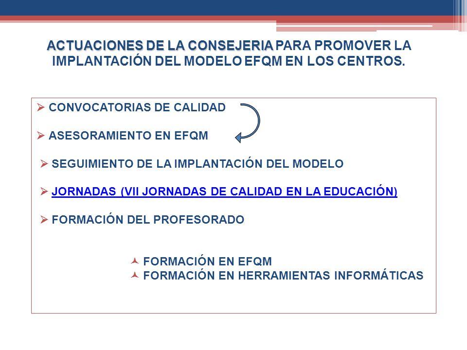 ACTUACIONES DE LA CONSEJERIA PARA PROMOVER LA IMPLANTACIÓN DEL MODELO EFQM EN LOS CENTROS.