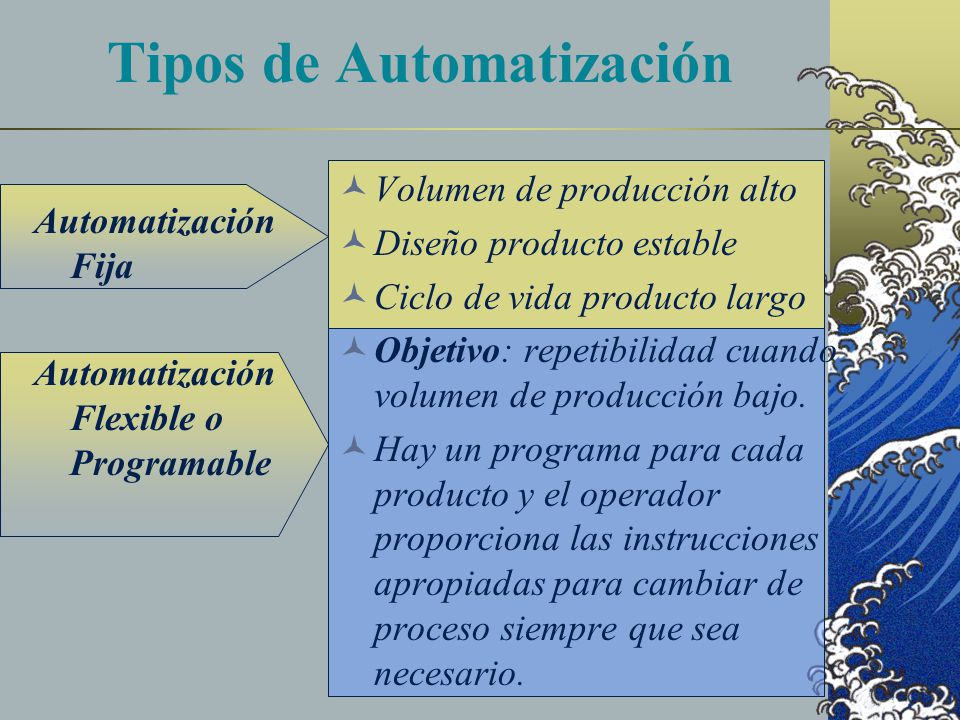 Tipos de Automatización