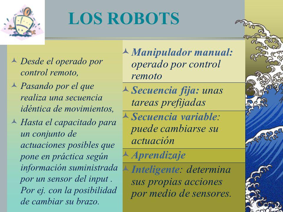 LOS ROBOTS Manipulador manual: operado por control remoto