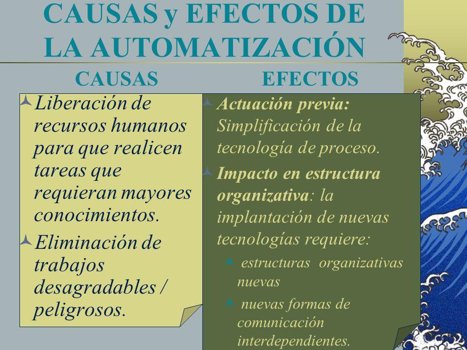 CAUSAS y EFECTOS DE LA AUTOMATIZACIÓN
