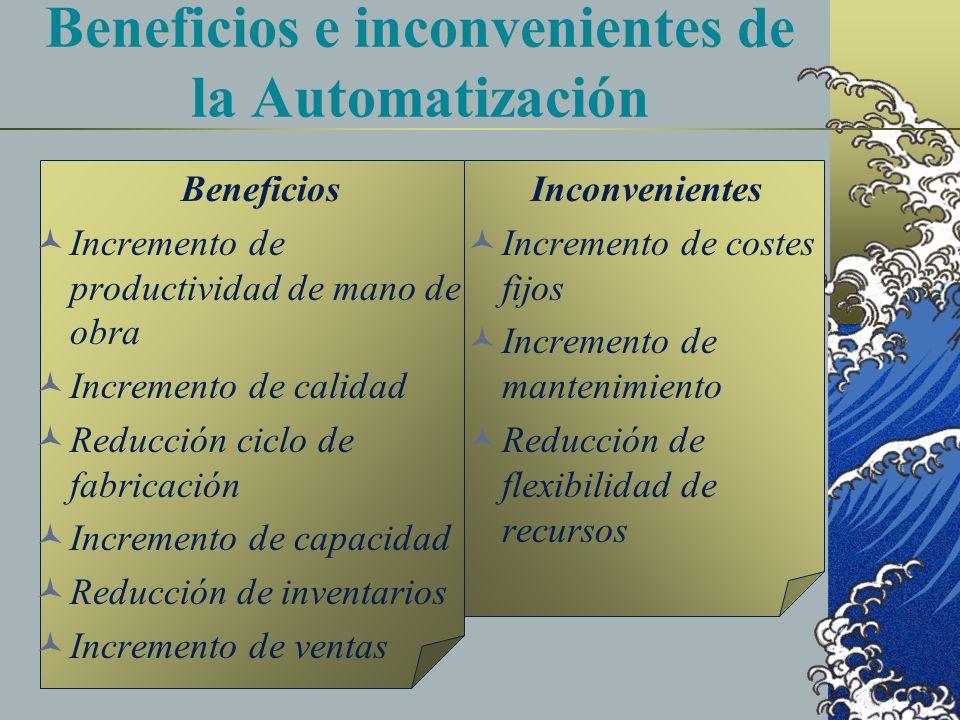 Beneficios e inconvenientes de la Automatización
