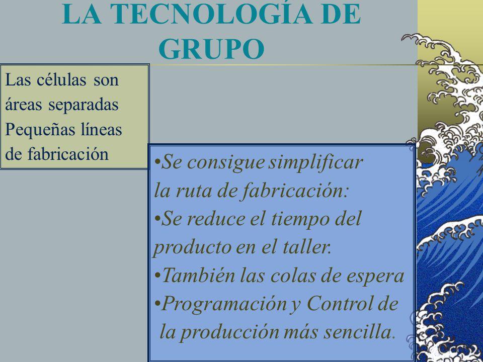 LA TECNOLOGÍA DE GRUPO Se consigue simplificar la ruta de fabricación: