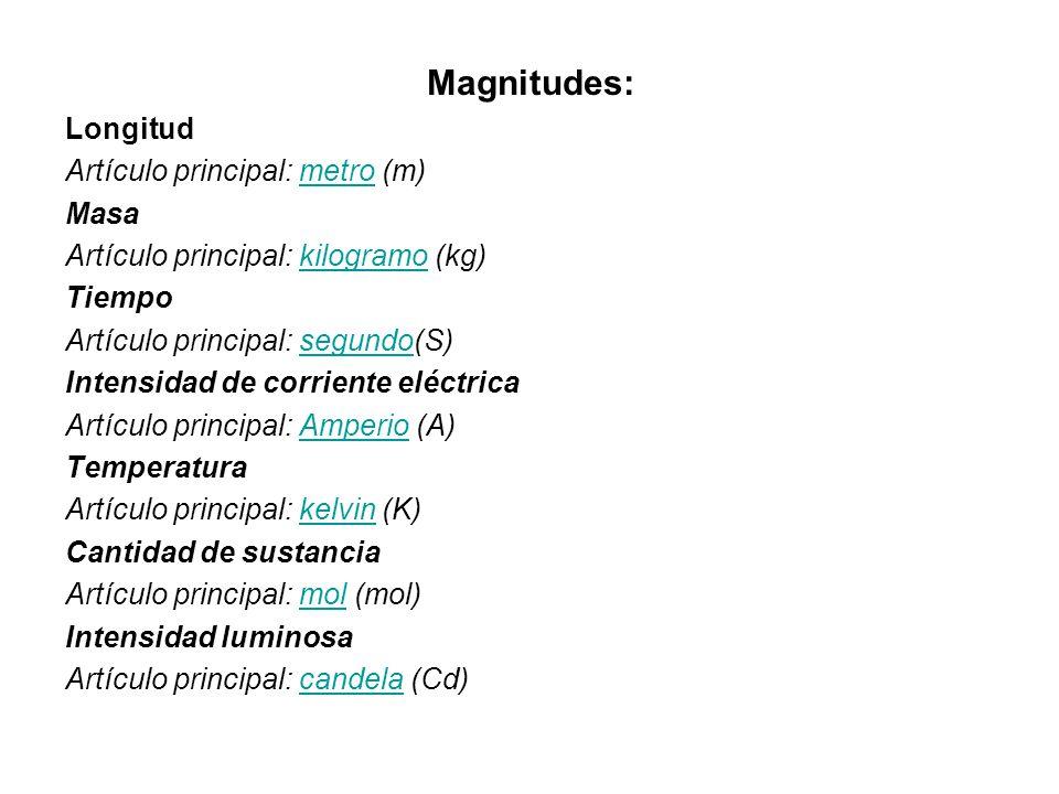 Magnitudes: Longitud Artículo principal: metro (m) Masa