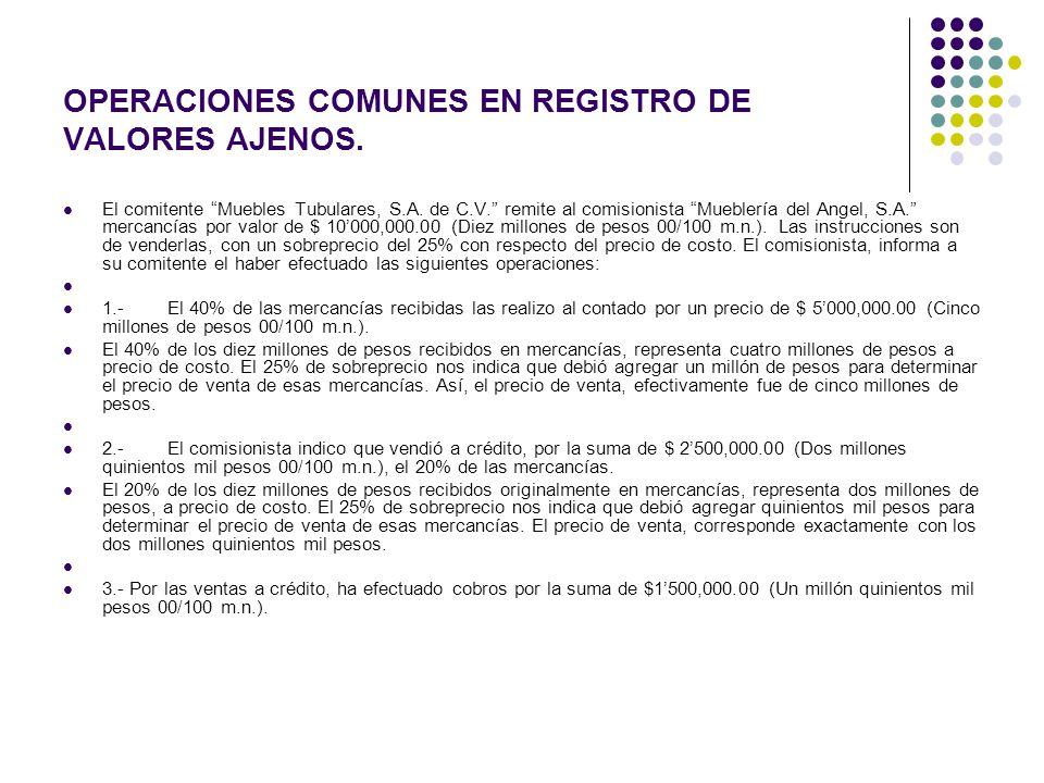 OPERACIONES COMUNES EN REGISTRO DE VALORES AJENOS.