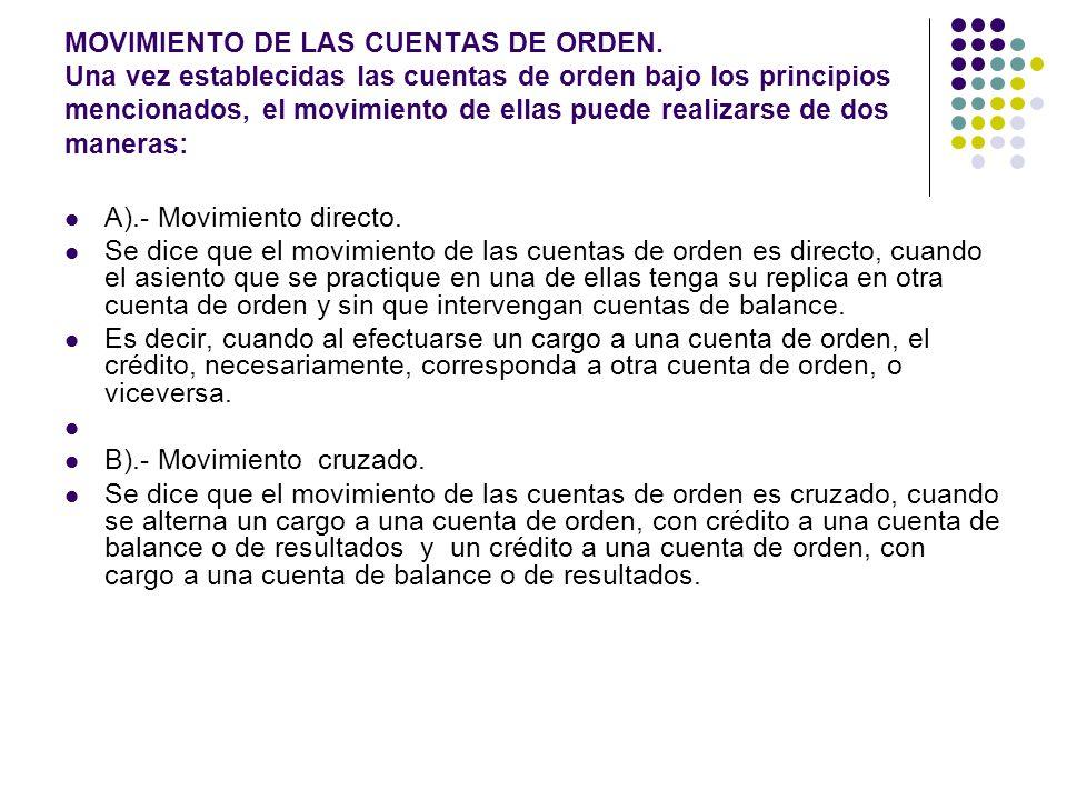 MOVIMIENTO DE LAS CUENTAS DE ORDEN