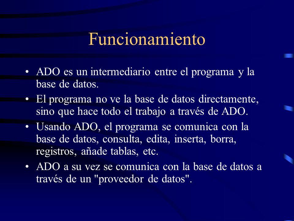 Funcionamiento ADO es un intermediario entre el programa y la base de datos.