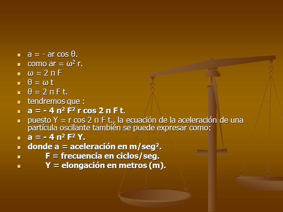 a = - ar cos θ. como ar = ω2 r. ω = 2 π F. θ = ω t. θ = 2 π F t. tendremos que : a = - 4 π2 F2 r cos 2 π F t.