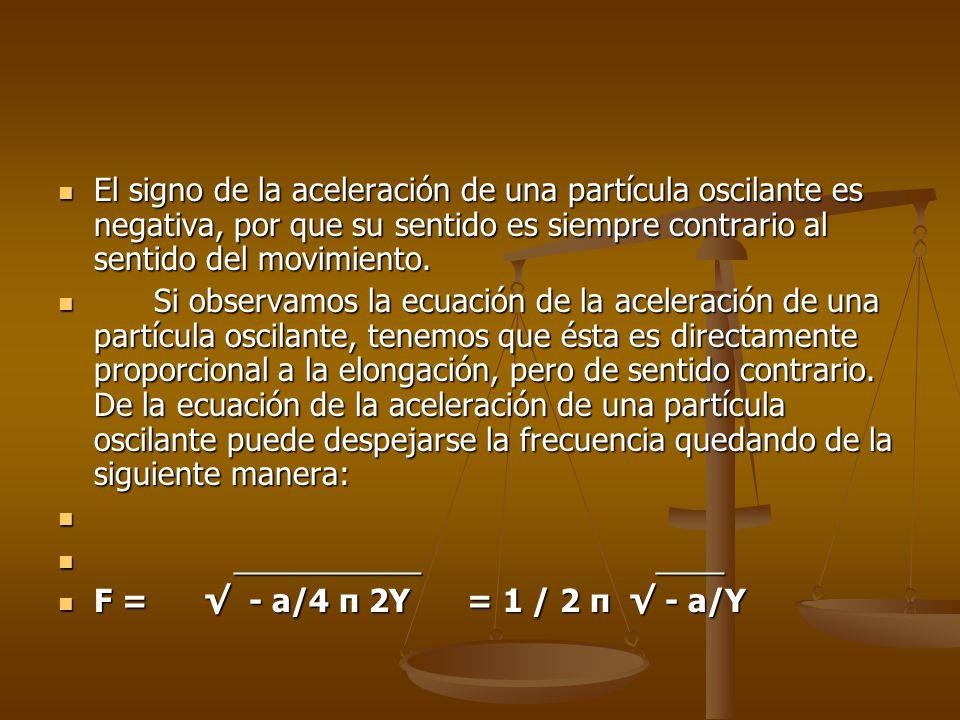 El signo de la aceleración de una partícula oscilante es negativa, por que su sentido es siempre contrario al sentido del movimiento.