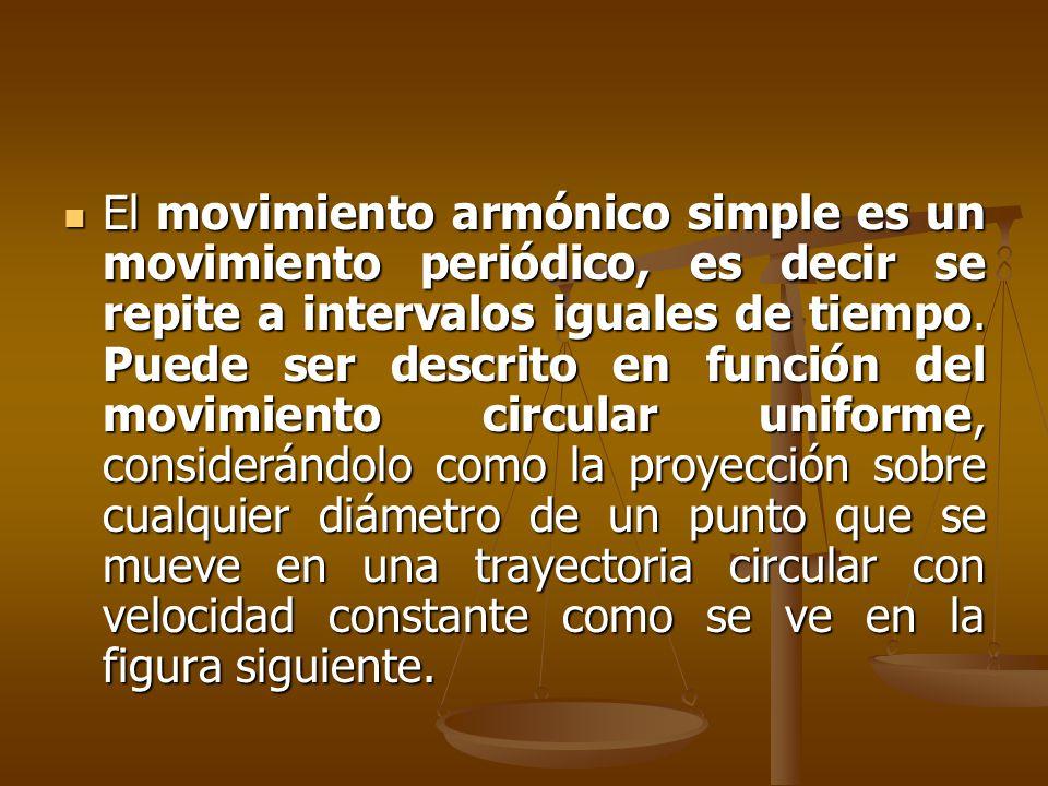 El movimiento armónico simple es un movimiento periódico, es decir se repite a intervalos iguales de tiempo.