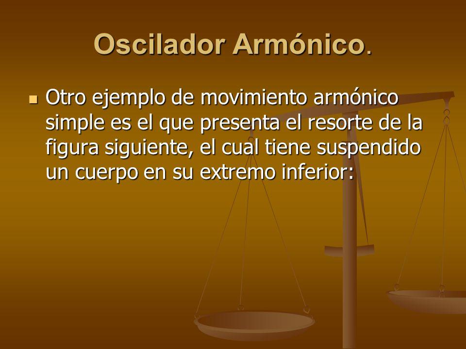 Oscilador Armónico.