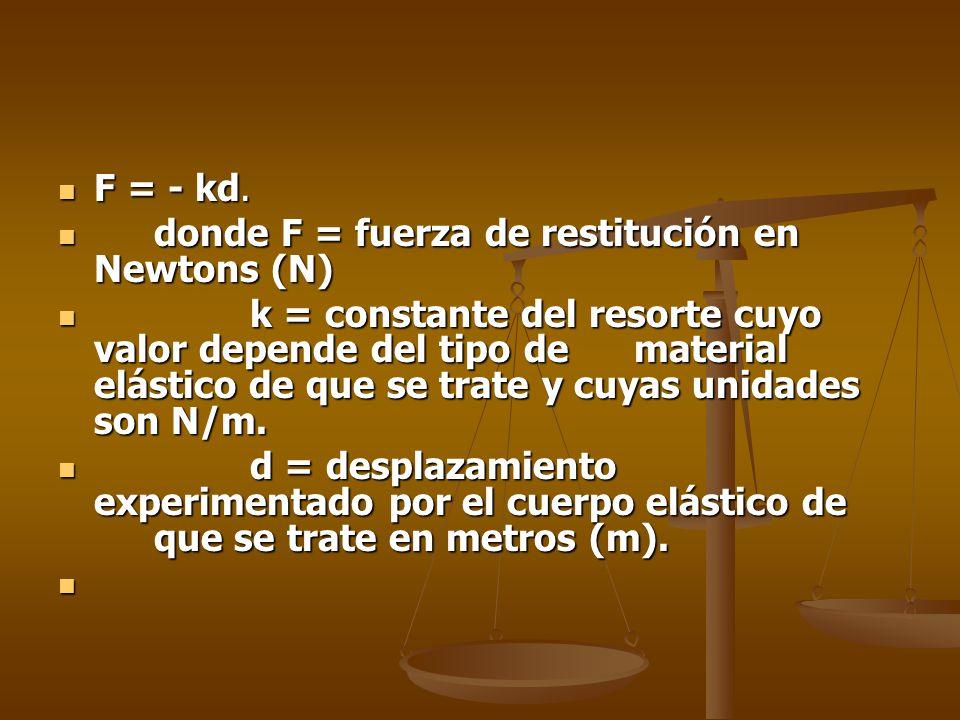 F = - kd. donde F = fuerza de restitución en Newtons (N)