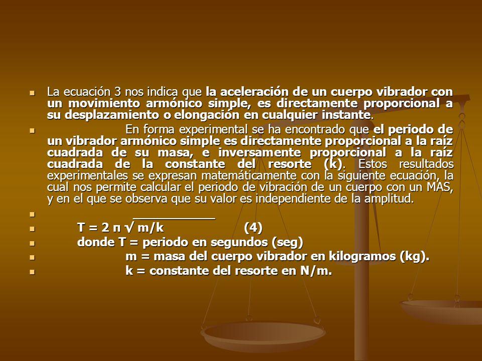 La ecuación 3 nos indica que la aceleración de un cuerpo vibrador con un movimiento armónico simple, es directamente proporcional a su desplazamiento o elongación en cualquier instante.