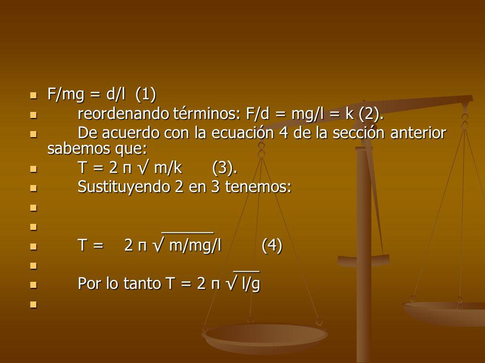 F/mg = d/l (1) reordenando términos: F/d = mg/l = k (2). De acuerdo con la ecuación 4 de la sección anterior sabemos que: