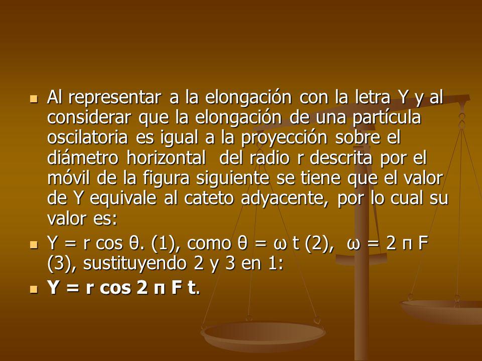 Al representar a la elongación con la letra Y y al considerar que la elongación de una partícula oscilatoria es igual a la proyección sobre el diámetro horizontal del radio r descrita por el móvil de la figura siguiente se tiene que el valor de Y equivale al cateto adyacente, por lo cual su valor es: