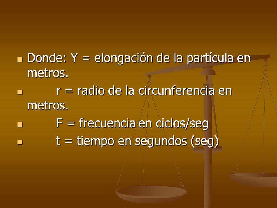 Donde: Y = elongación de la partícula en metros.