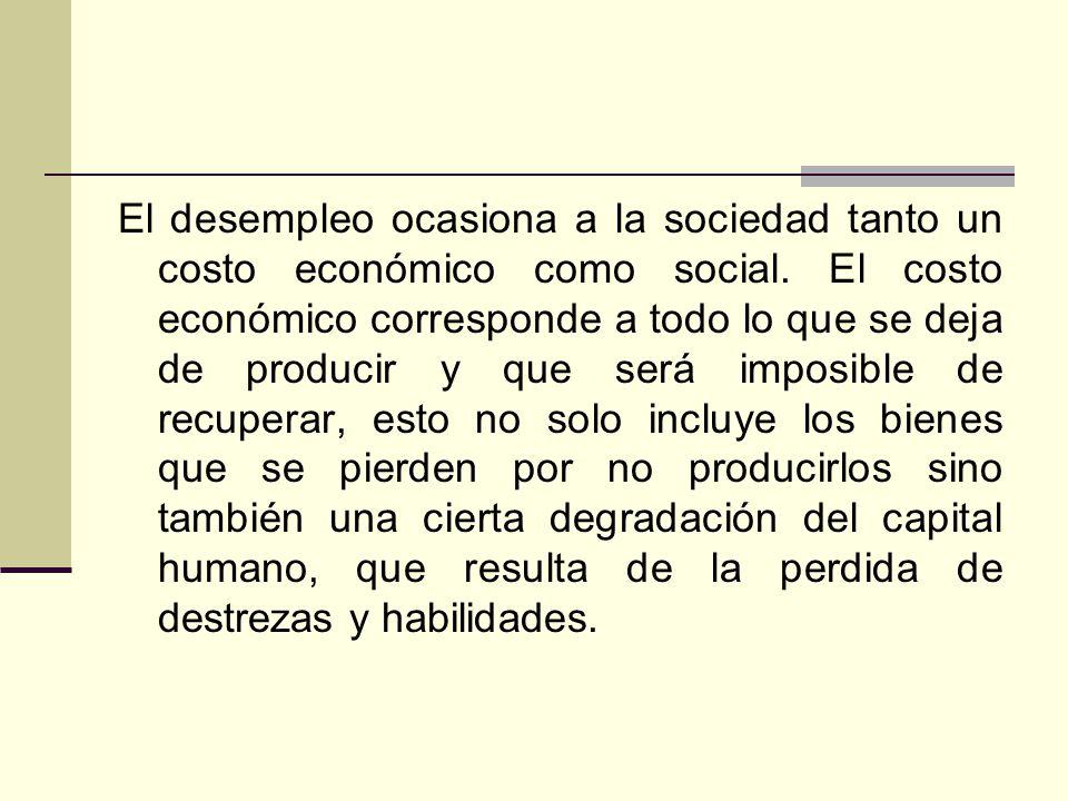El desempleo ocasiona a la sociedad tanto un costo económico como social.