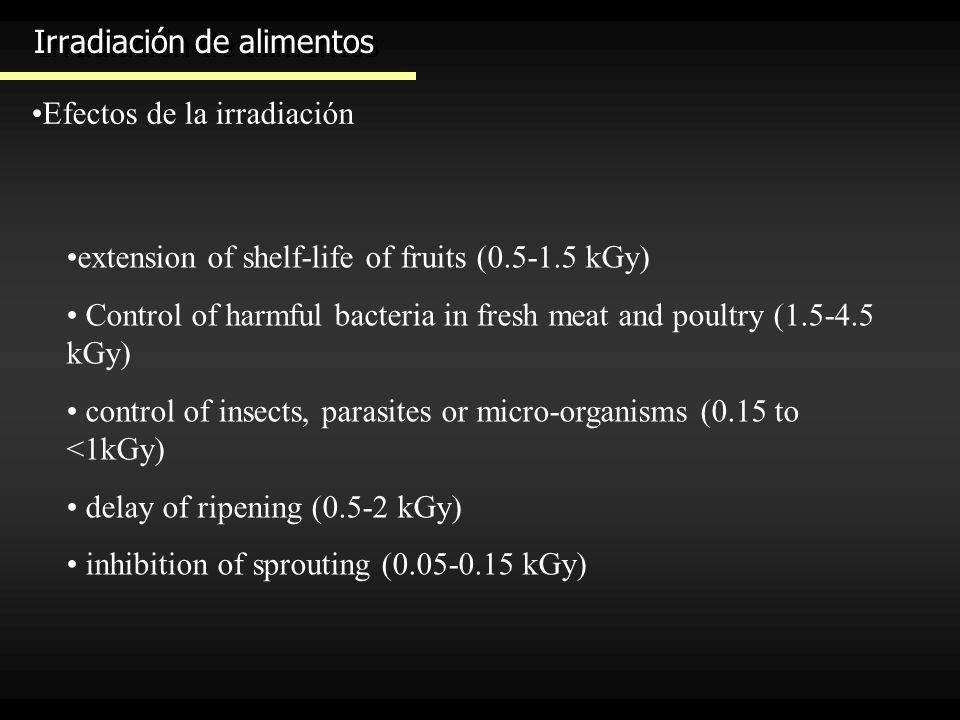 Irradiación de alimentos