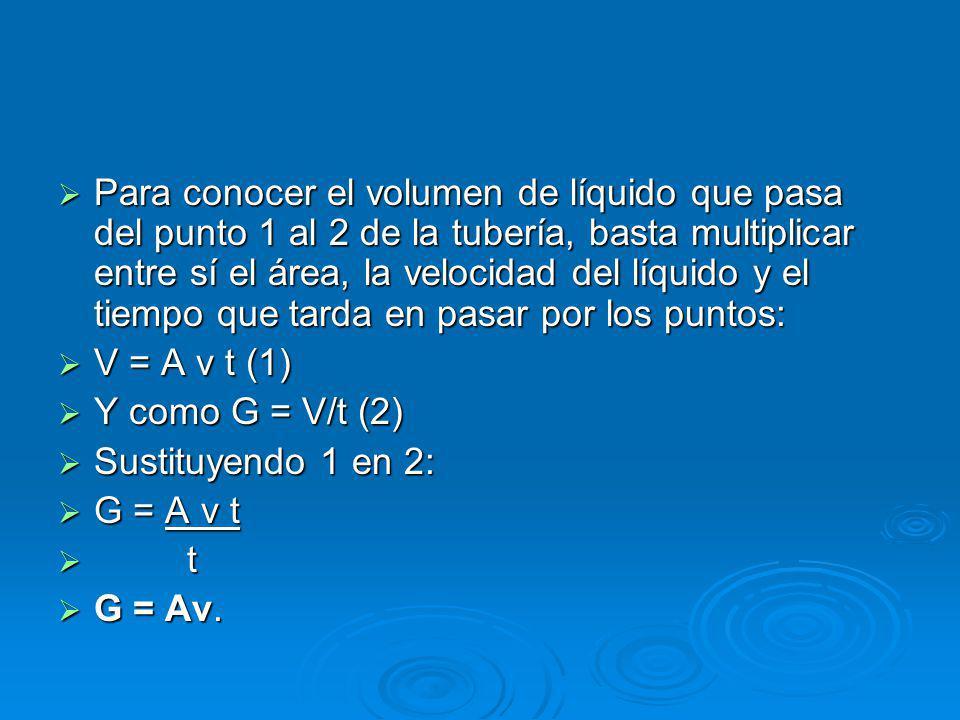 Para conocer el volumen de líquido que pasa del punto 1 al 2 de la tubería, basta multiplicar entre sí el área, la velocidad del líquido y el tiempo que tarda en pasar por los puntos: