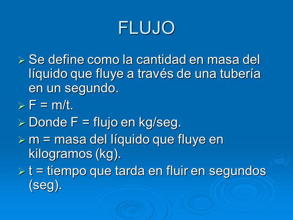 FLUJO Se define como la cantidad en masa del líquido que fluye a través de una tubería en un segundo.