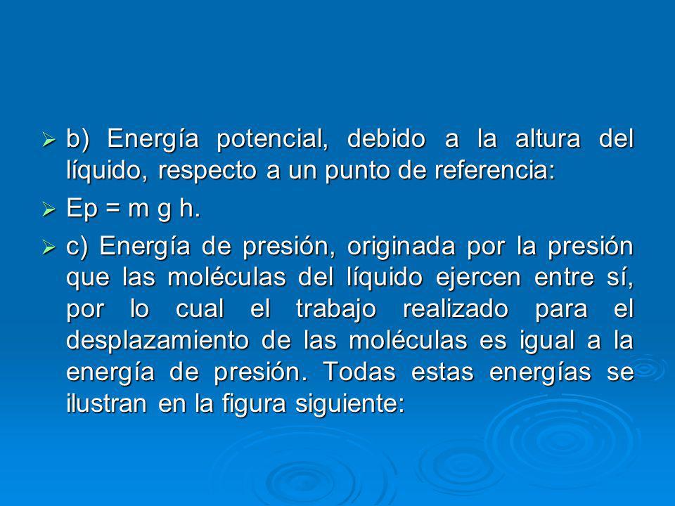 b) Energía potencial, debido a la altura del líquido, respecto a un punto de referencia: