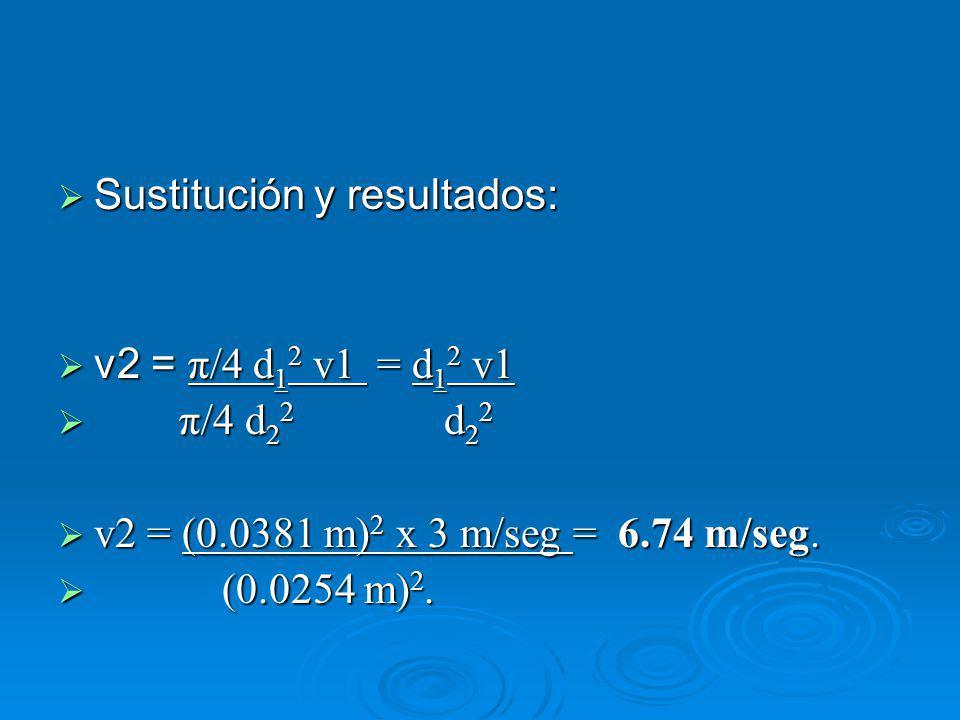 Sustitución y resultados: