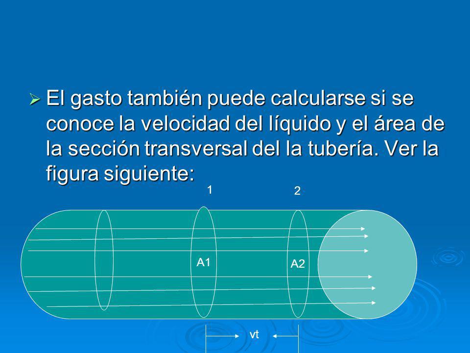 El gasto también puede calcularse si se conoce la velocidad del líquido y el área de la sección transversal del la tubería. Ver la figura siguiente: