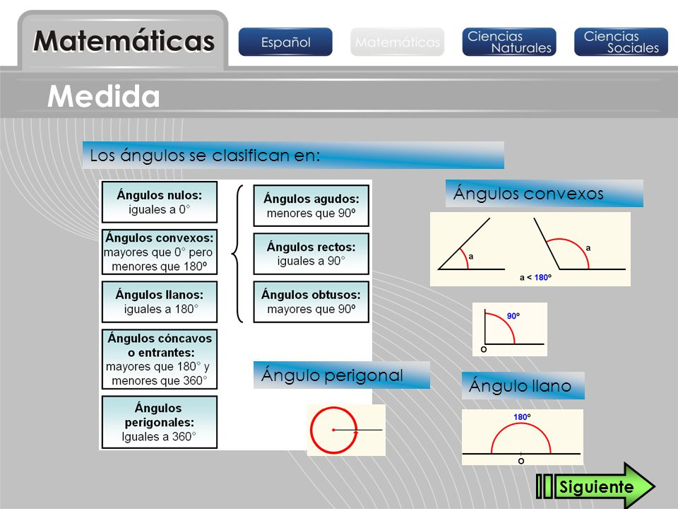 Medida Los ángulos se clasifican en: Ángulos convexos Ángulo perigonal