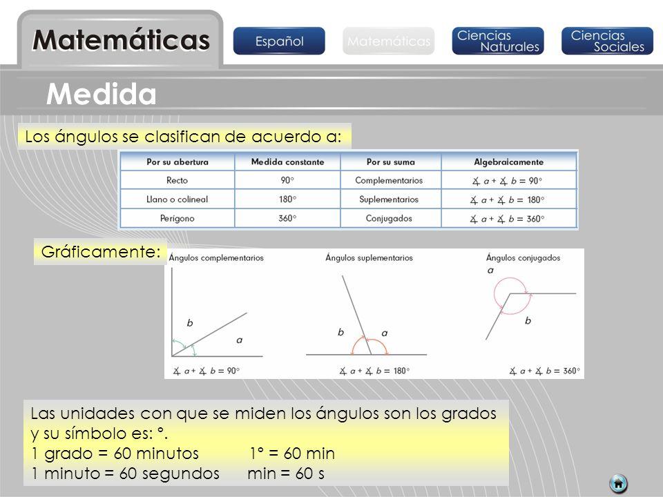 Medida Los ángulos se clasifican de acuerdo a: Gráficamente: