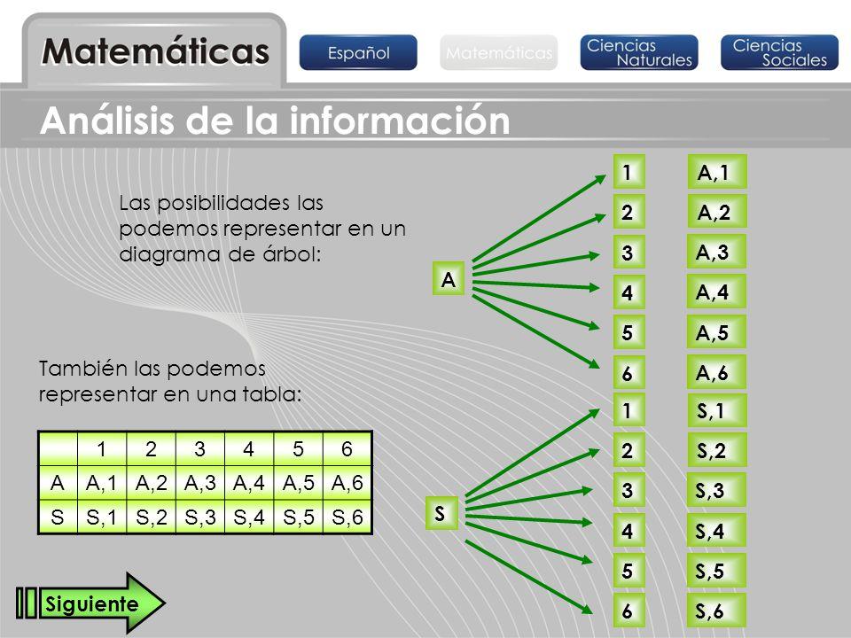 Análisis de la información