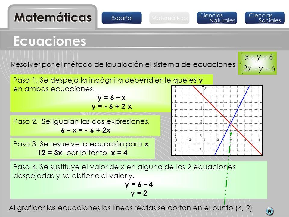 Ecuaciones Resolver por el método de igualación el sistema de ecuaciones. Paso 1. Se despeja la incógnita dependiente que es y en ambas ecuaciones.