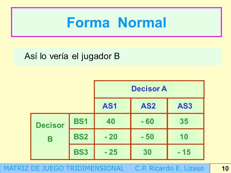 Forma Normal Así lo vería el jugador B Decisor A AS1 AS2 AS3 BS1 40