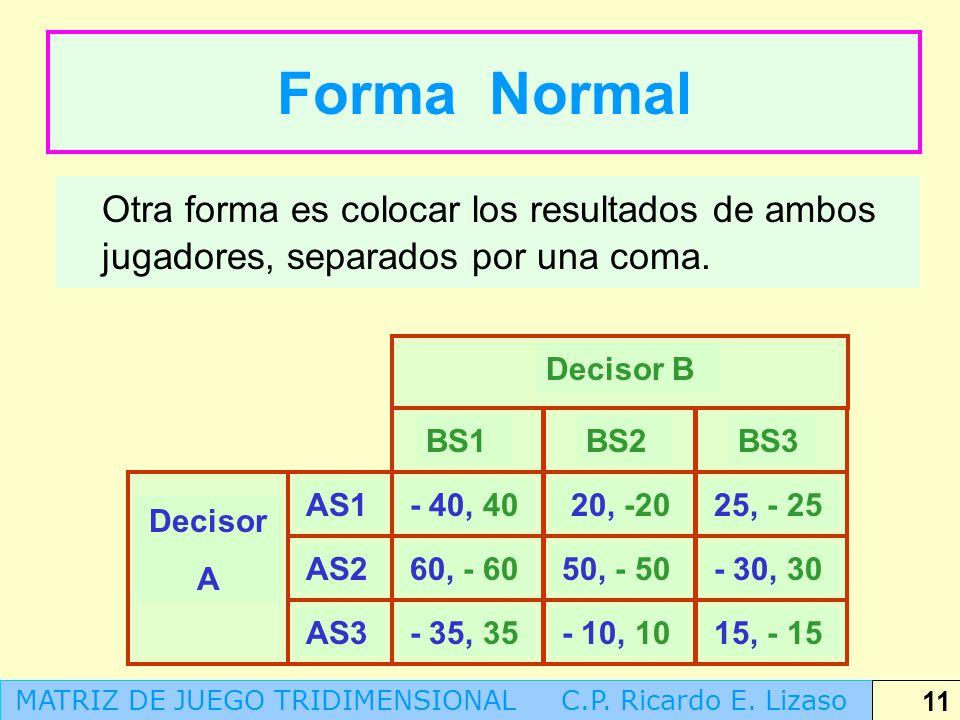 Forma Normal Otra forma es colocar los resultados de ambos jugadores, separados por una coma. Decisor B.