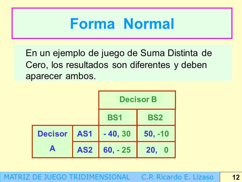 Forma Normal En un ejemplo de juego de Suma Distinta de Cero, los resultados son diferentes y deben aparecer ambos.
