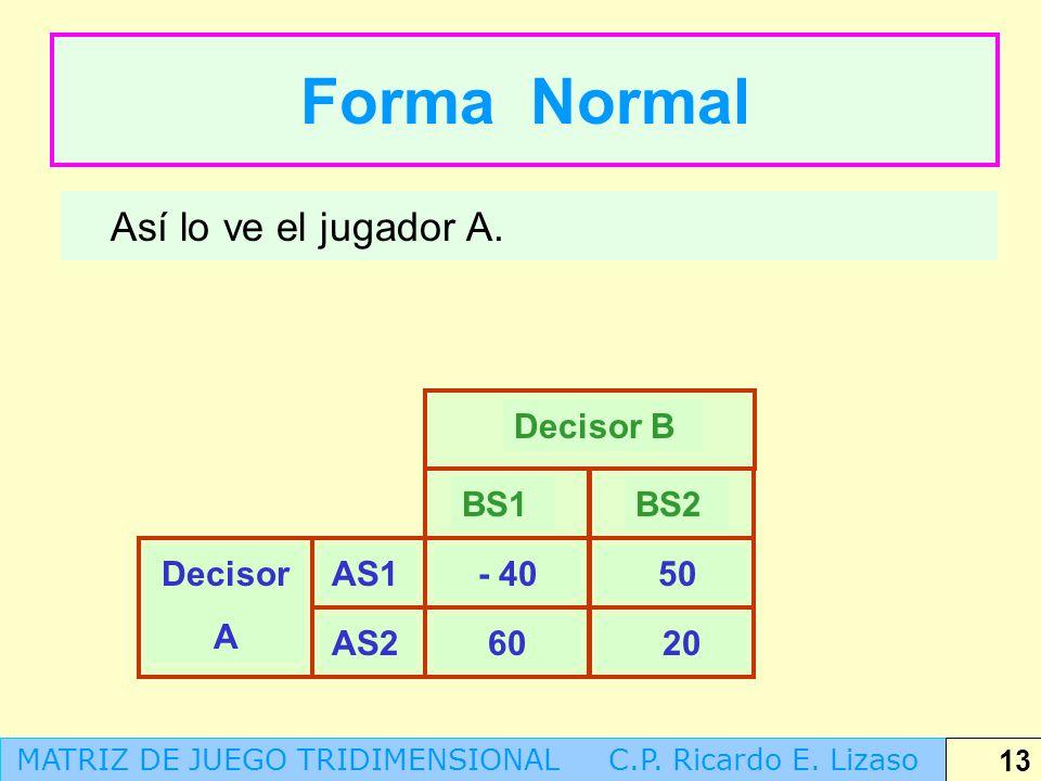 Forma Normal Así lo ve el jugador A. Decisor B BS1 BS2 Decisor A AS1