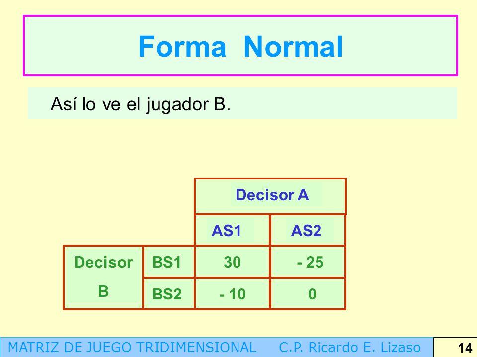 Forma Normal Así lo ve el jugador B. Decisor A AS1 AS2 Decisor B BS1